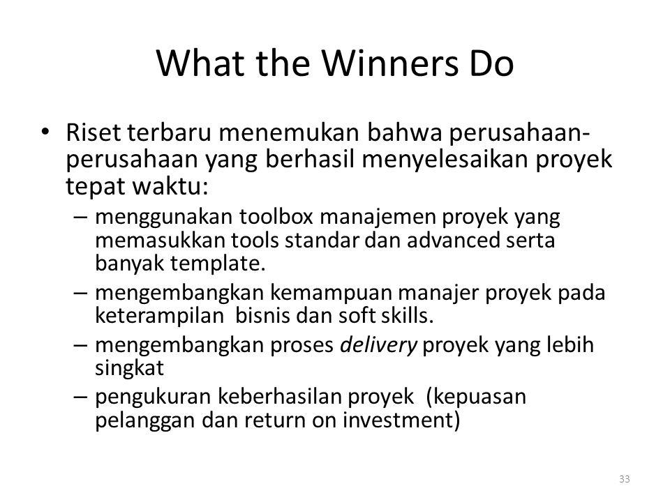 What the Winners Do Riset terbaru menemukan bahwa perusahaan-perusahaan yang berhasil menyelesaikan proyek tepat waktu: