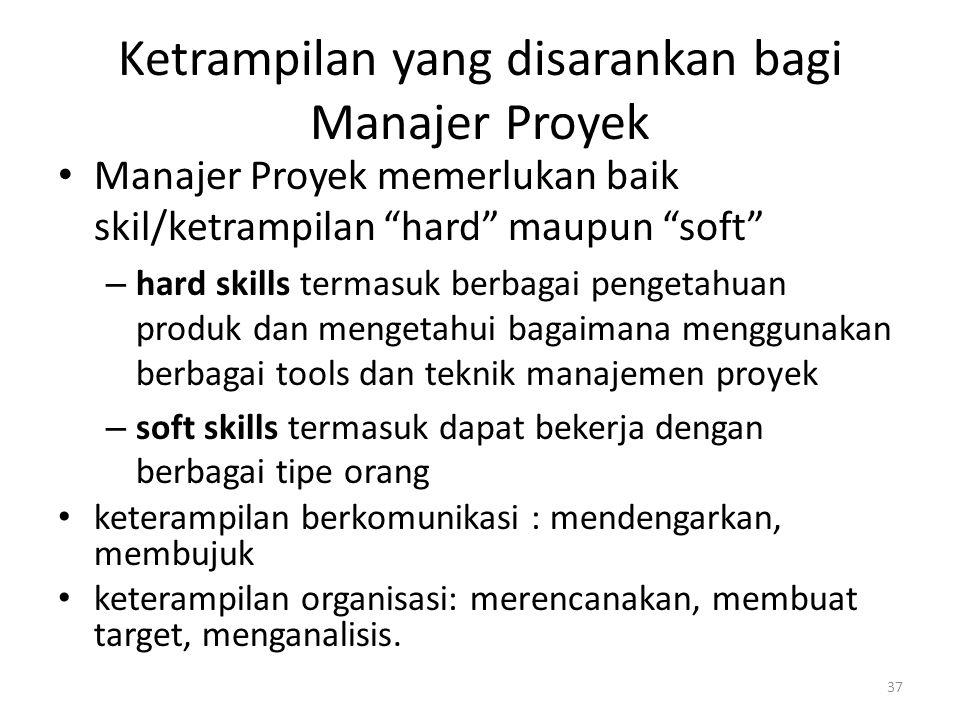 Ketrampilan yang disarankan bagi Manajer Proyek