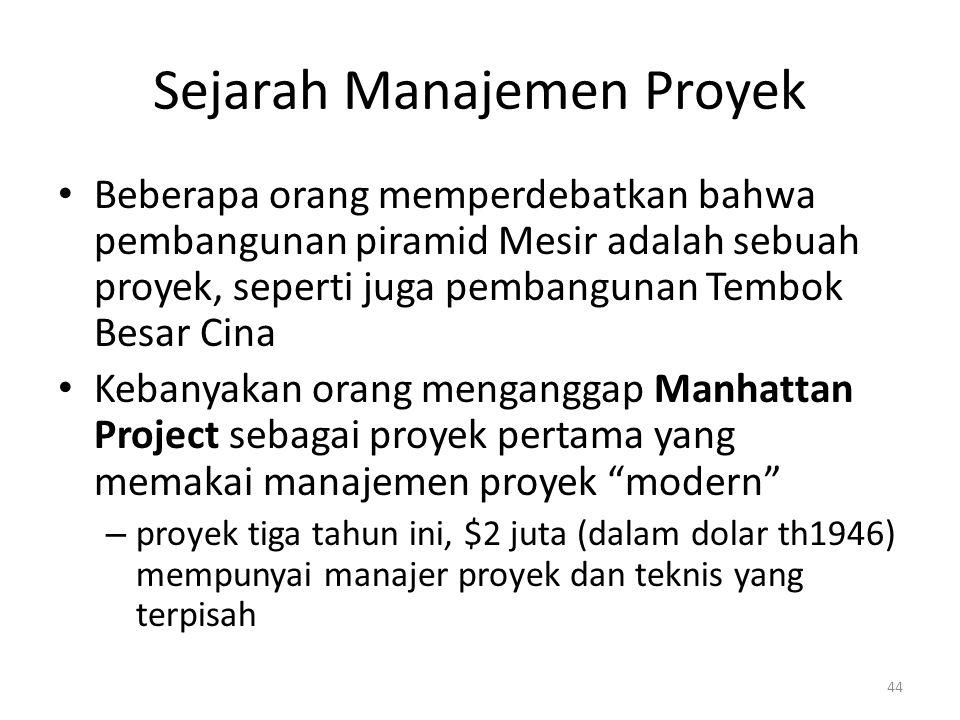 Sejarah Manajemen Proyek