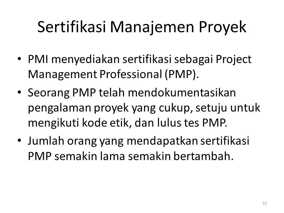 Sertifikasi Manajemen Proyek