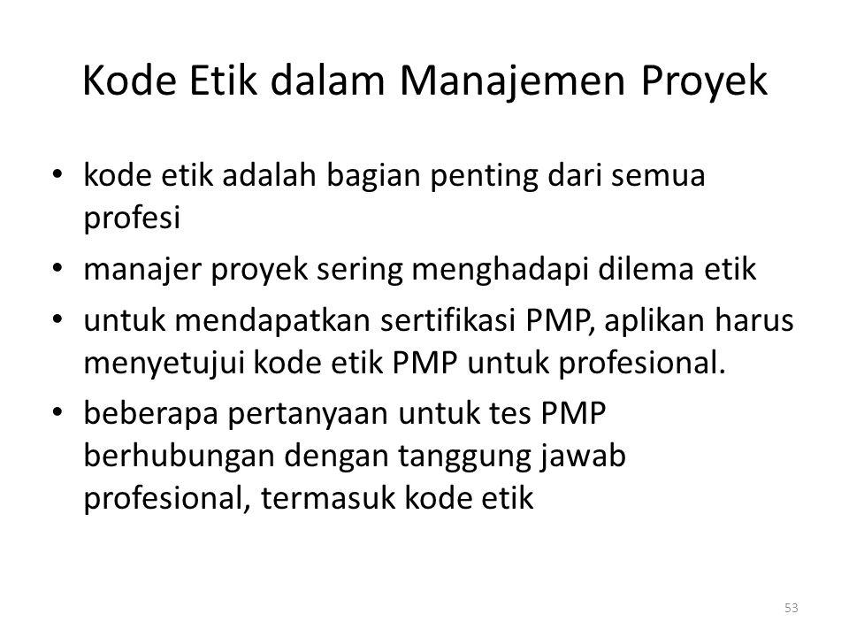 Kode Etik dalam Manajemen Proyek