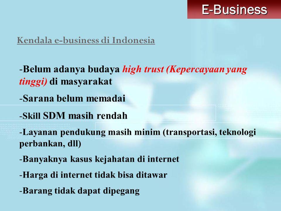Kendala e-business di Indonesia