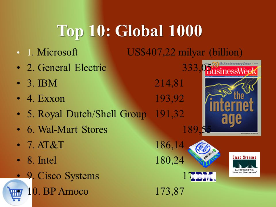 Top 10: Global 1000 2. General Electric 333,05 3. IBM 214,81