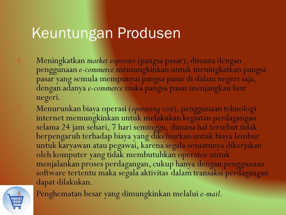 Keuntungan Produsen