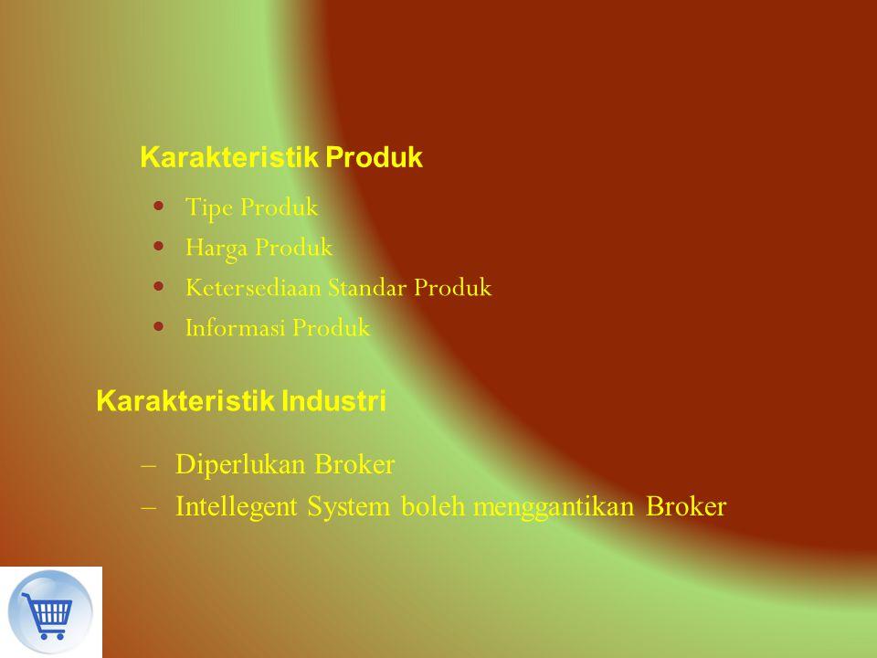 Karakteristik Produk Tipe Produk. Harga Produk. Ketersediaan Standar Produk. Informasi Produk. Karakteristik Industri.