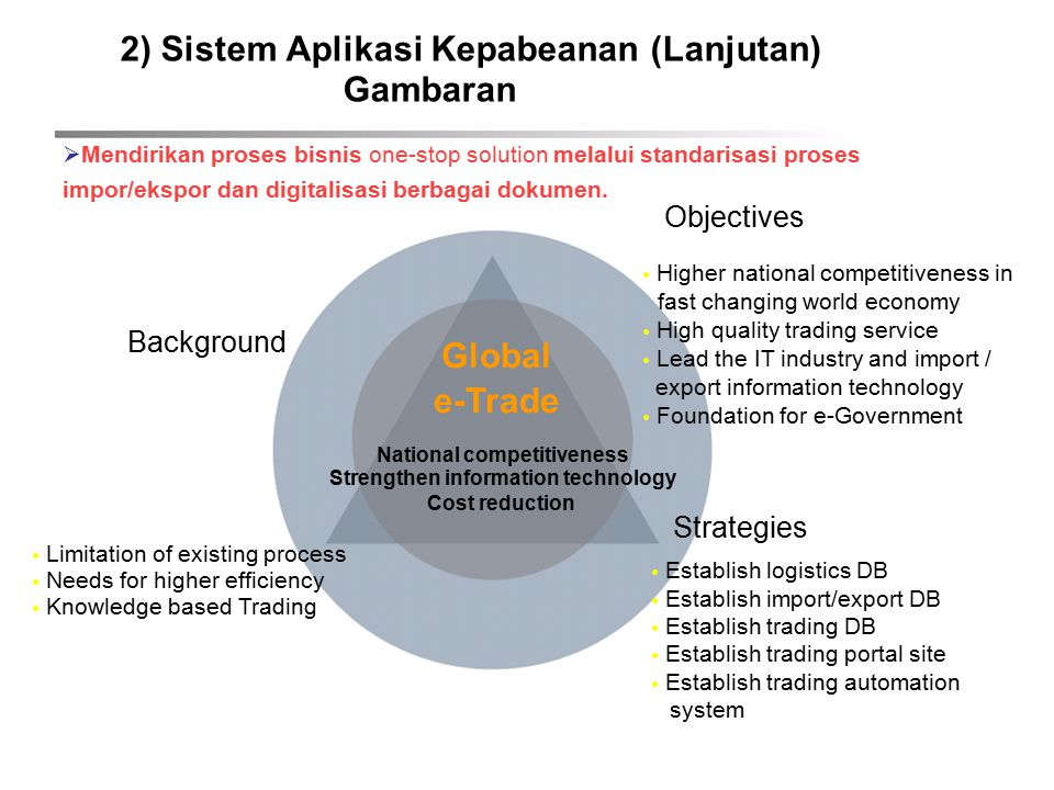 2) Sistem Aplikasi Kepabeanan (Lanjutan) Gambaran