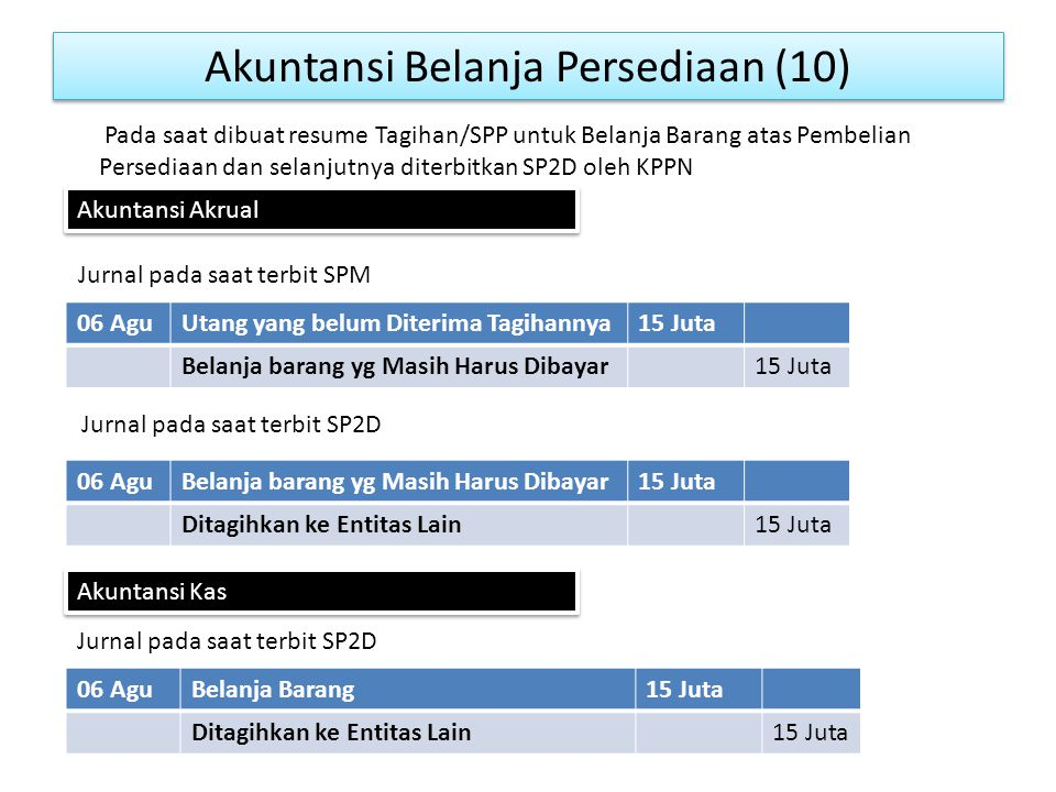 Akuntansi Belanja Persediaan (10)