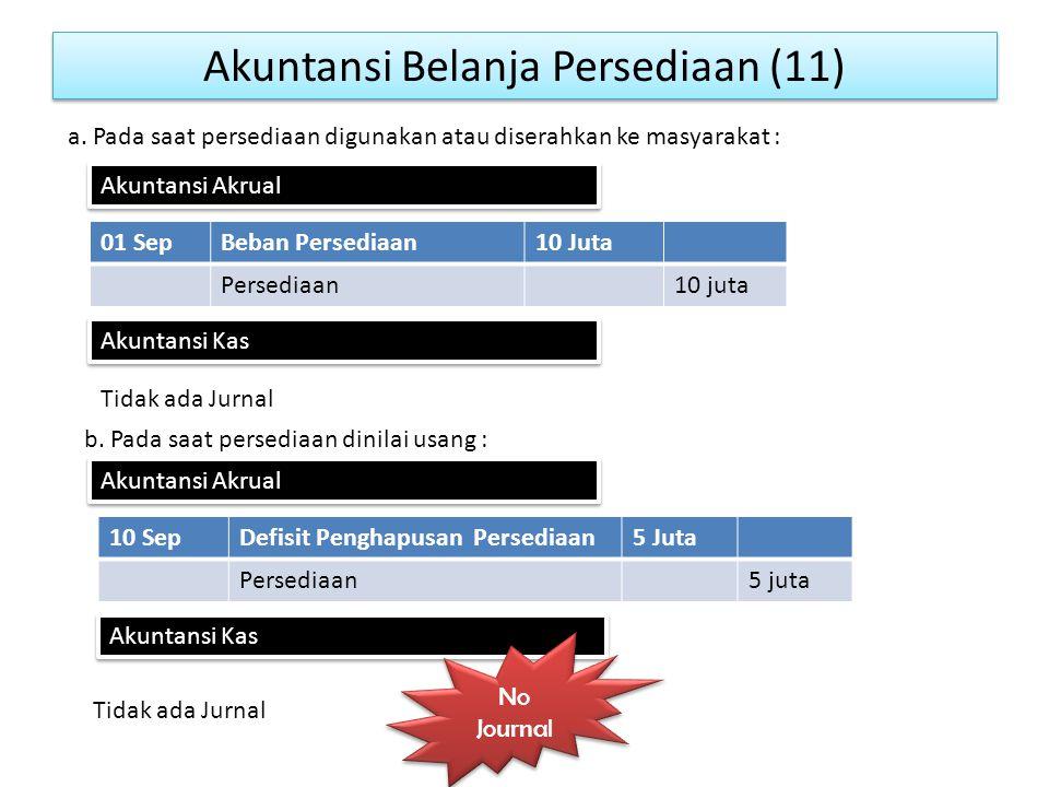 Akuntansi Belanja Persediaan (11)
