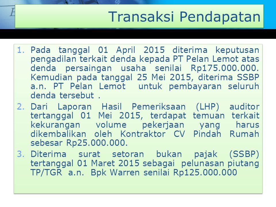 Transaksi Pendapatan