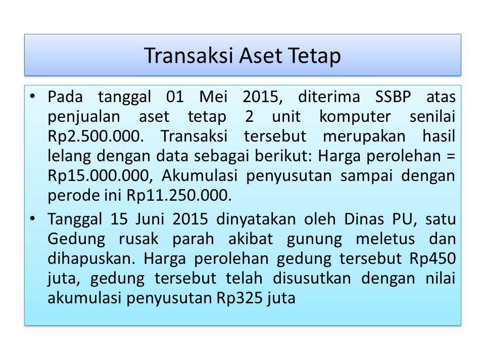 Transaksi Aset Tetap