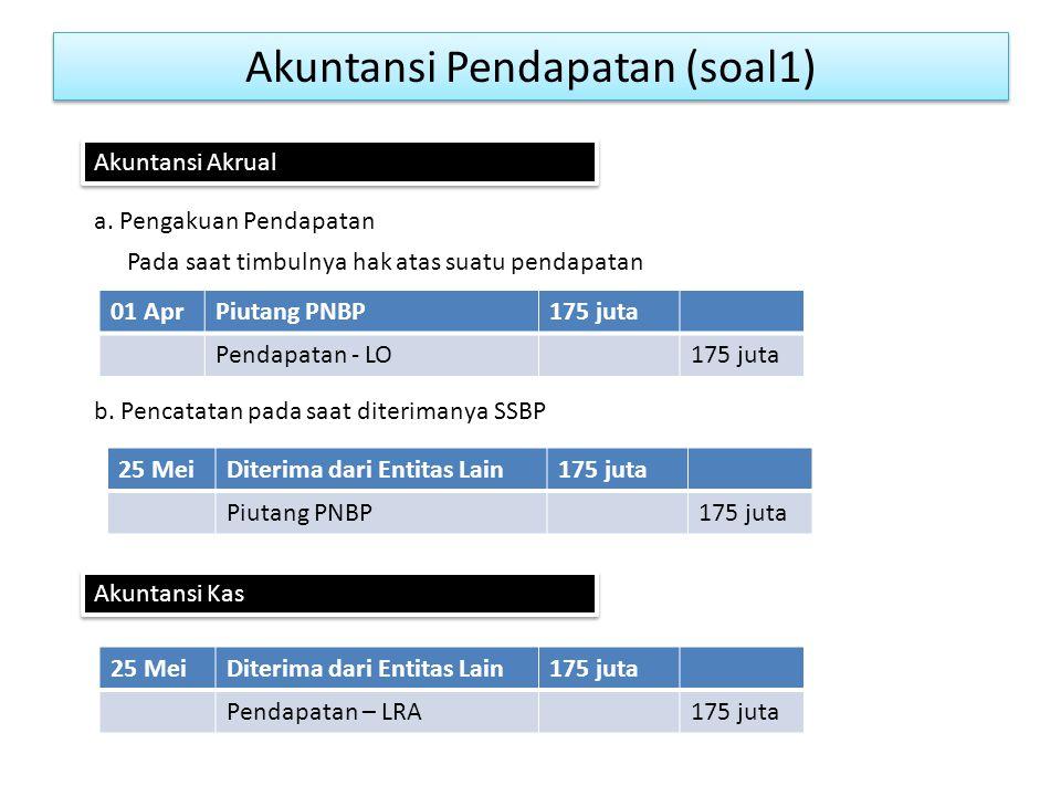 Akuntansi Pendapatan (soal1)
