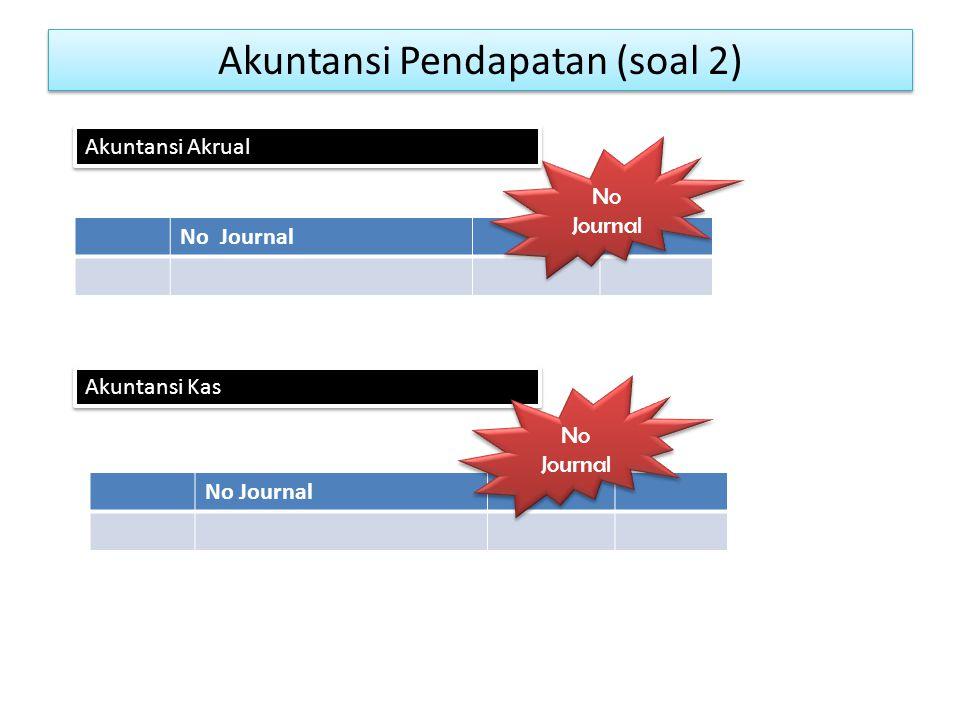 Akuntansi Pendapatan (soal 2)
