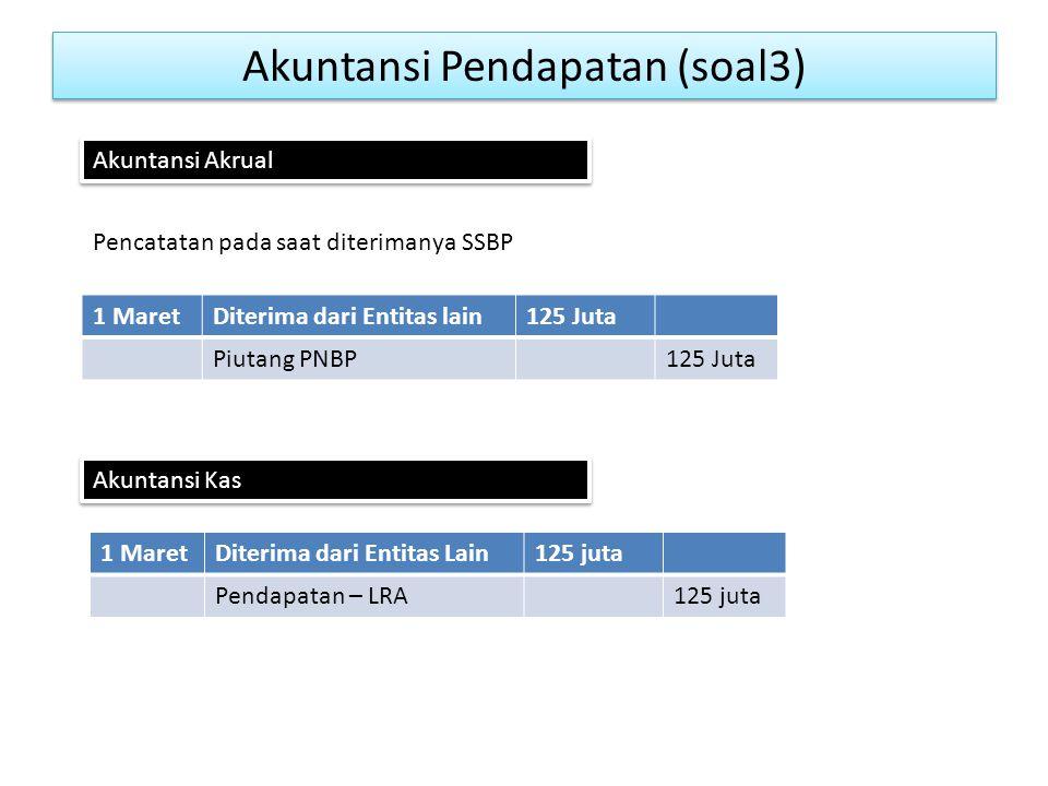 Akuntansi Pendapatan (soal3)