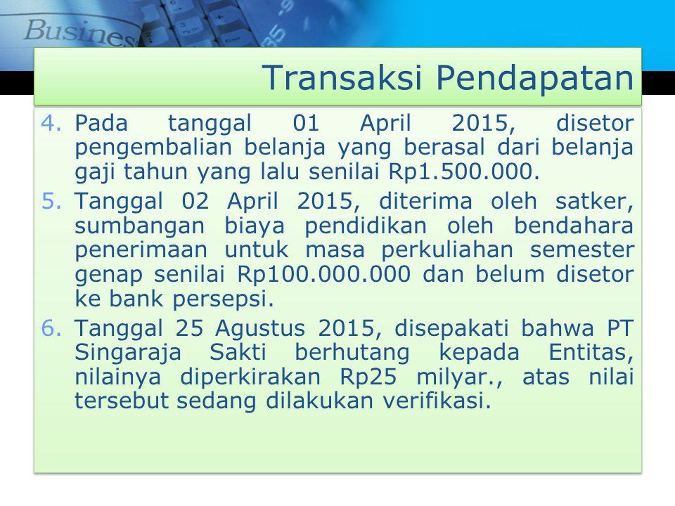 Transaksi Pendapatan Pada tanggal 01 April 2015, disetor pengembalian belanja yang berasal dari belanja gaji tahun yang lalu senilai Rp1.500.000.