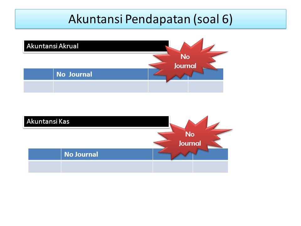 Akuntansi Pendapatan (soal 6)