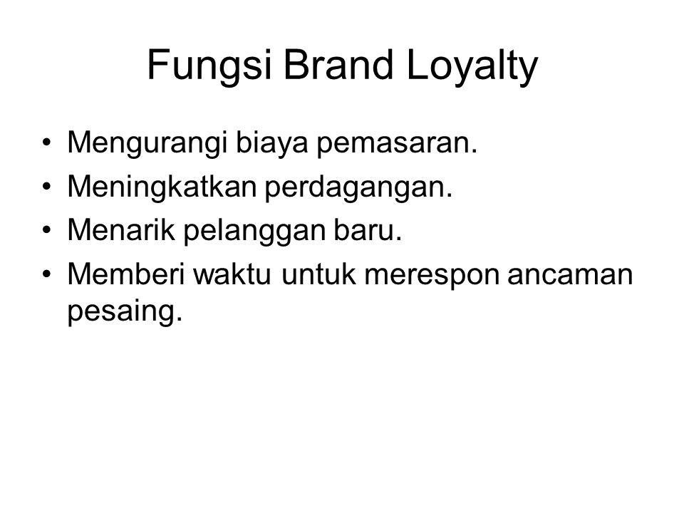 Fungsi Brand Loyalty Mengurangi biaya pemasaran.