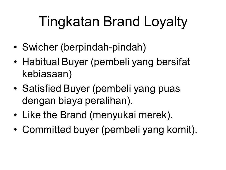 Tingkatan Brand Loyalty