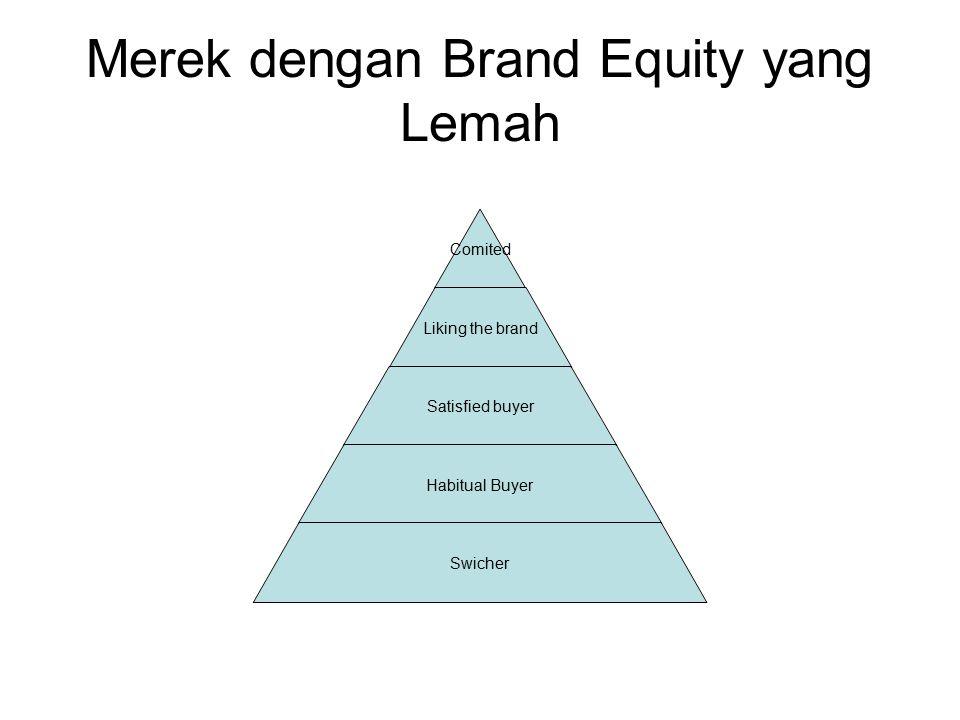 Merek dengan Brand Equity yang Lemah