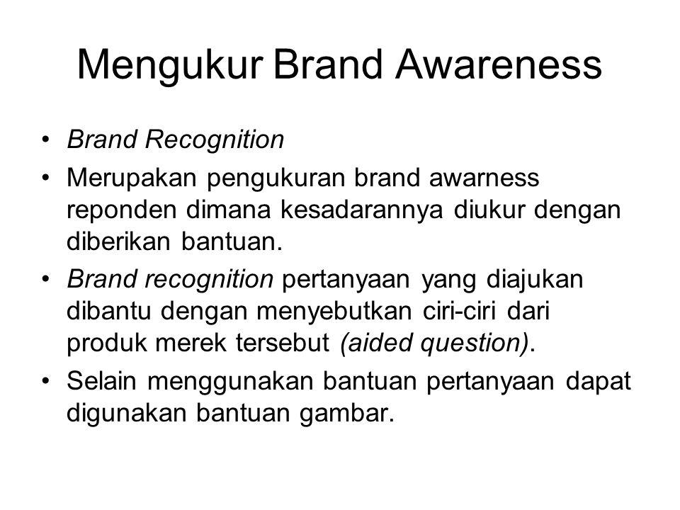 Mengukur Brand Awareness