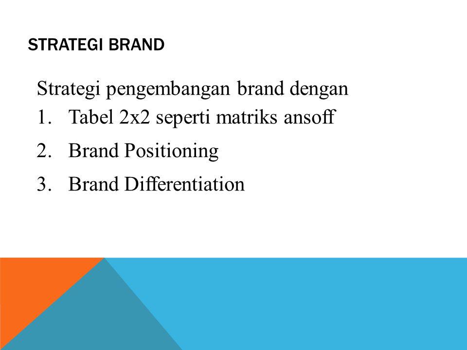 Strategi pengembangan brand dengan Tabel 2x2 seperti matriks ansoff
