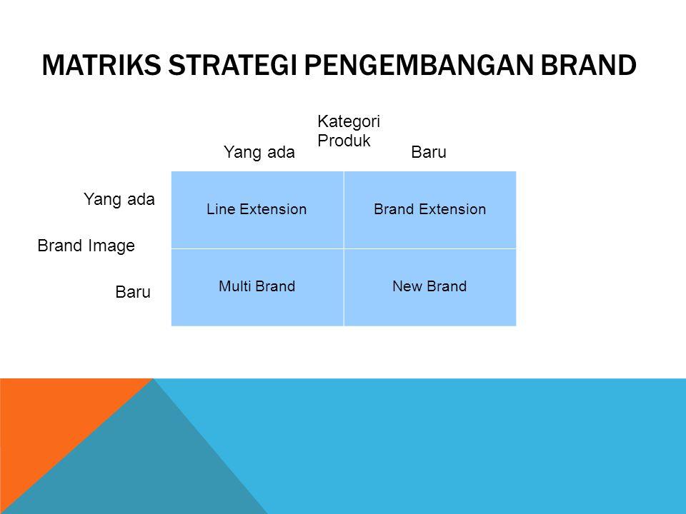 Matriks Strategi Pengembangan Brand