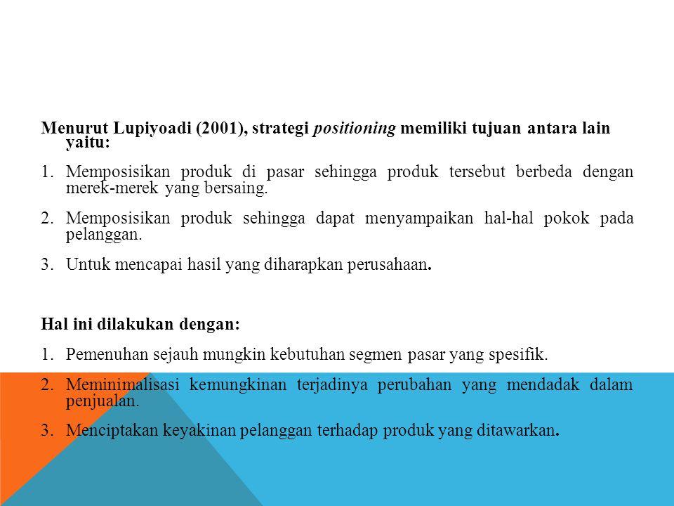 Menurut Lupiyoadi (2001), strategi positioning memiliki tujuan antara lain yaitu: