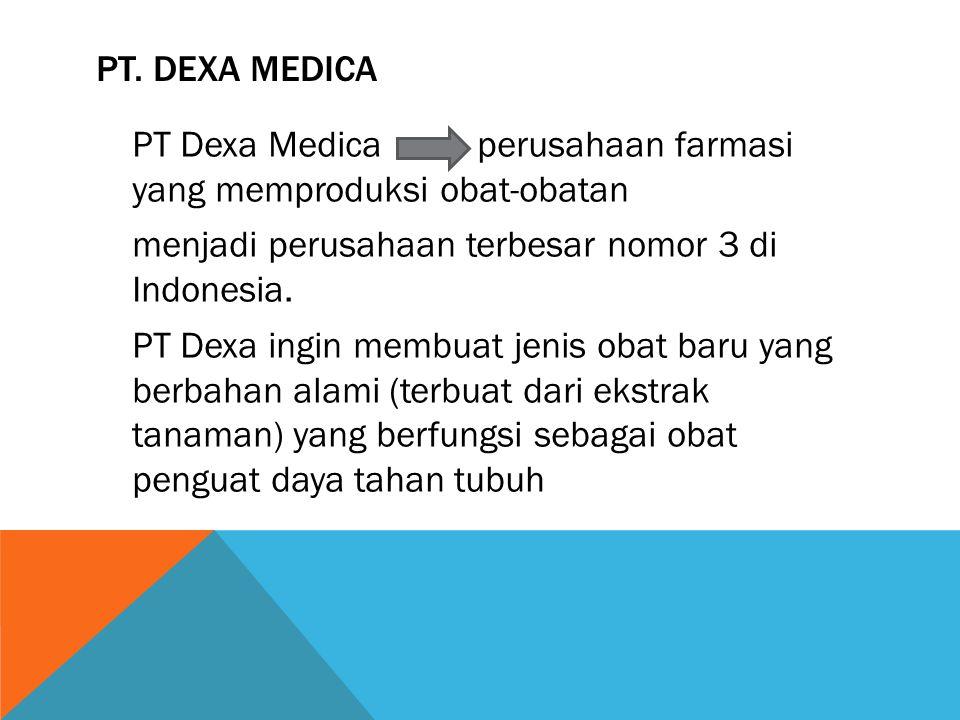 PT. Dexa Medica