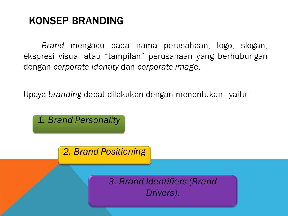 3. Brand Identifiers (Brand Drivers).