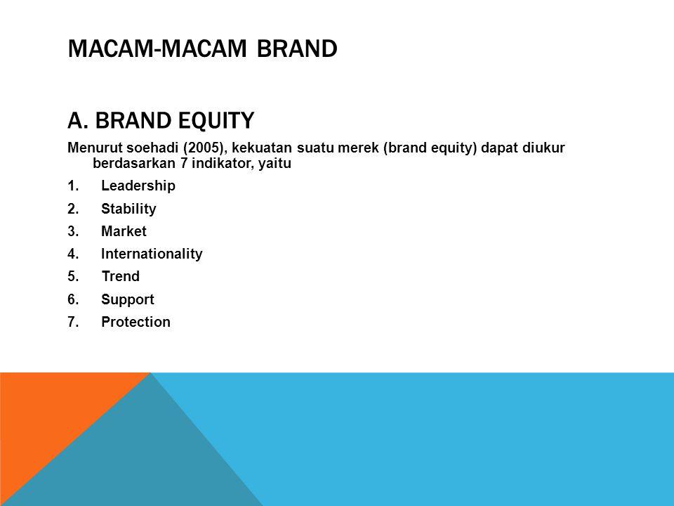 Macam-macam brand A. Brand Equity