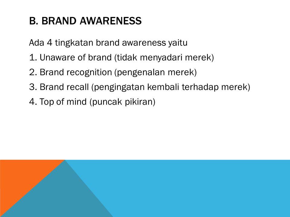 B. Brand Awareness
