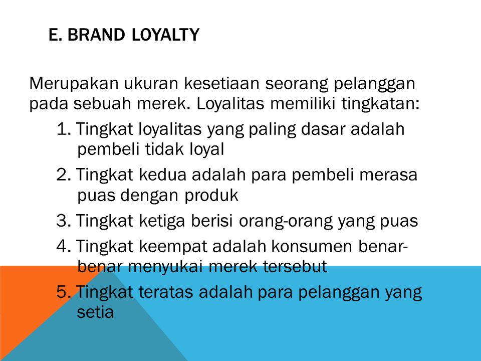 E. Brand loyalty