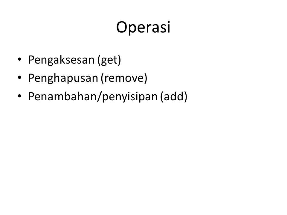Operasi Pengaksesan (get) Penghapusan (remove)