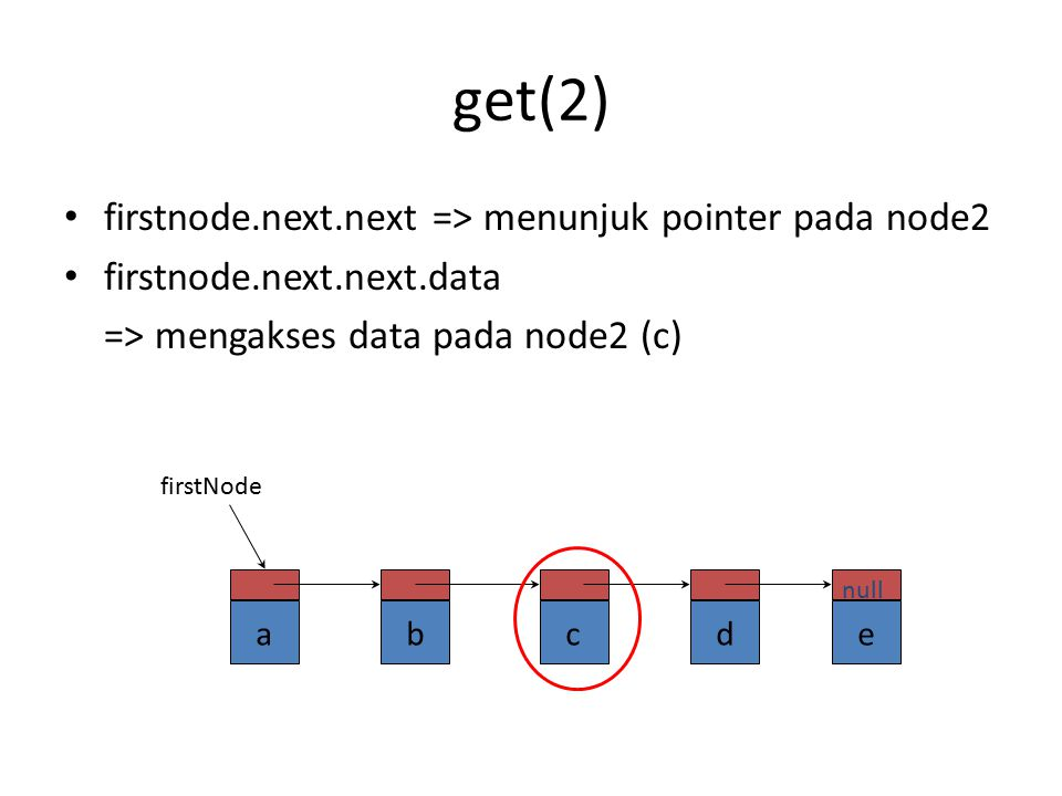 get(2) firstnode.next.next => menunjuk pointer pada node2
