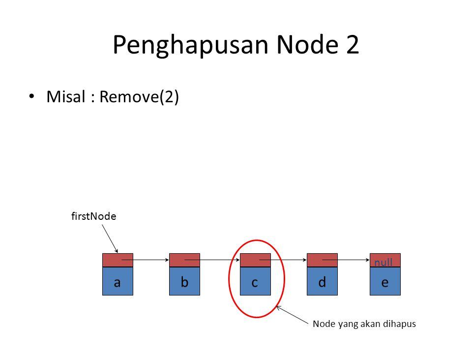 Penghapusan Node 2 Misal : Remove(2) a b c d e firstNode null
