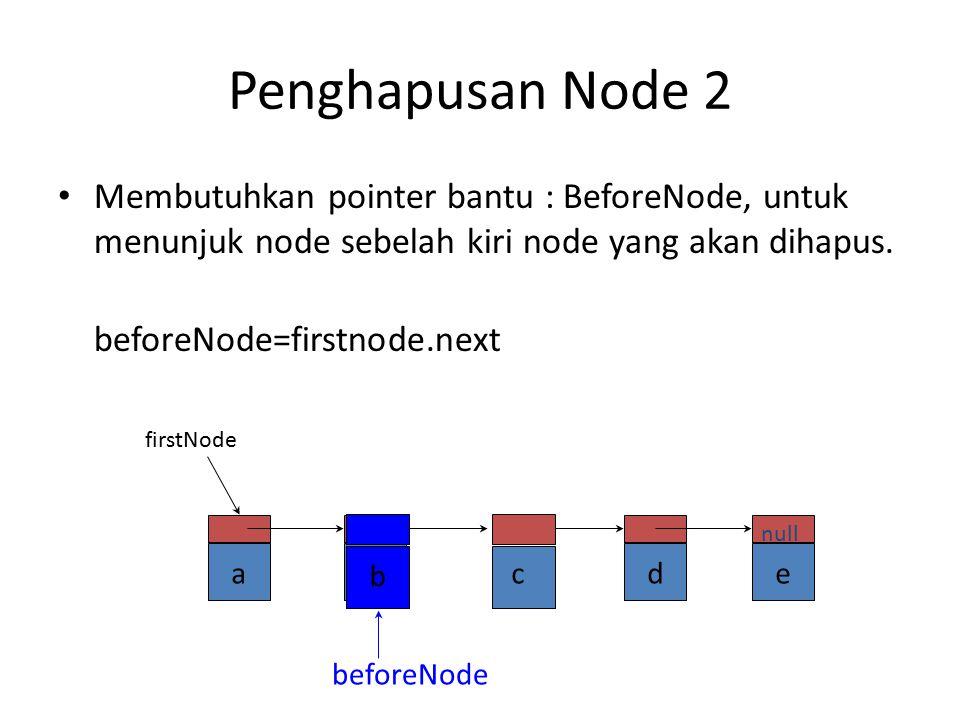 Penghapusan Node 2 Membutuhkan pointer bantu : BeforeNode, untuk menunjuk node sebelah kiri node yang akan dihapus.