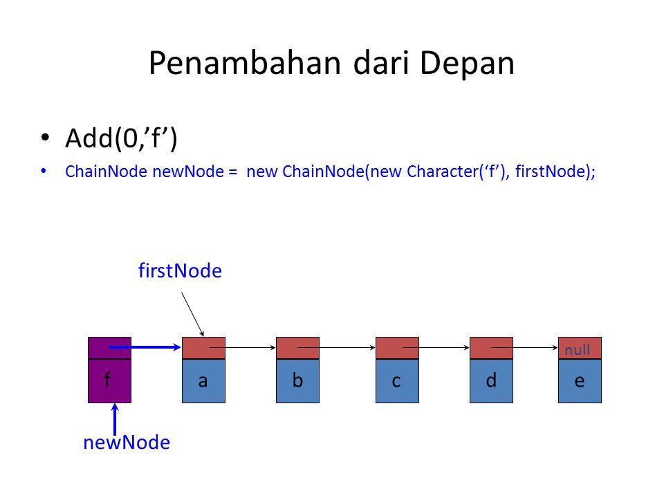 Penambahan dari Depan Add(0,'f') a b c d e firstNode f newNode