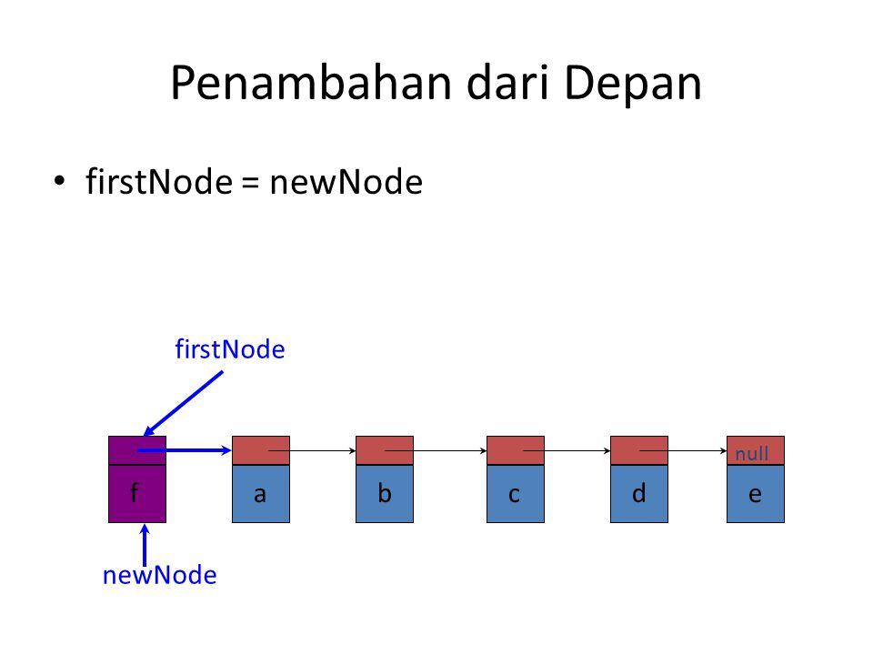 Penambahan dari Depan firstNode = newNode a b c d e firstNode f
