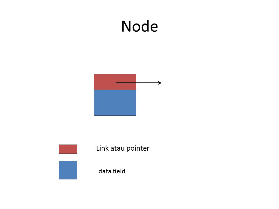Node Link atau pointer data field