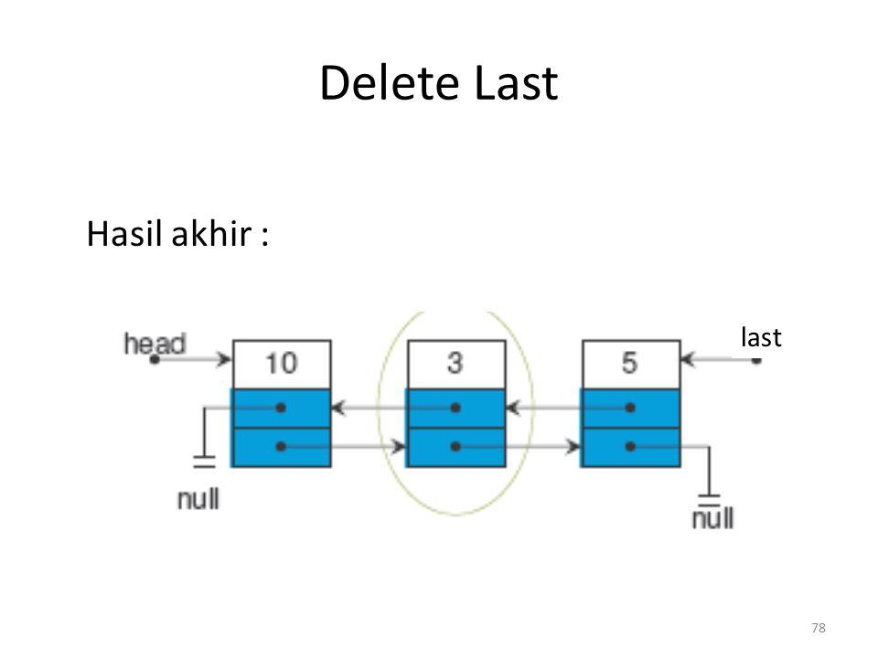 Delete Last Hasil akhir : last