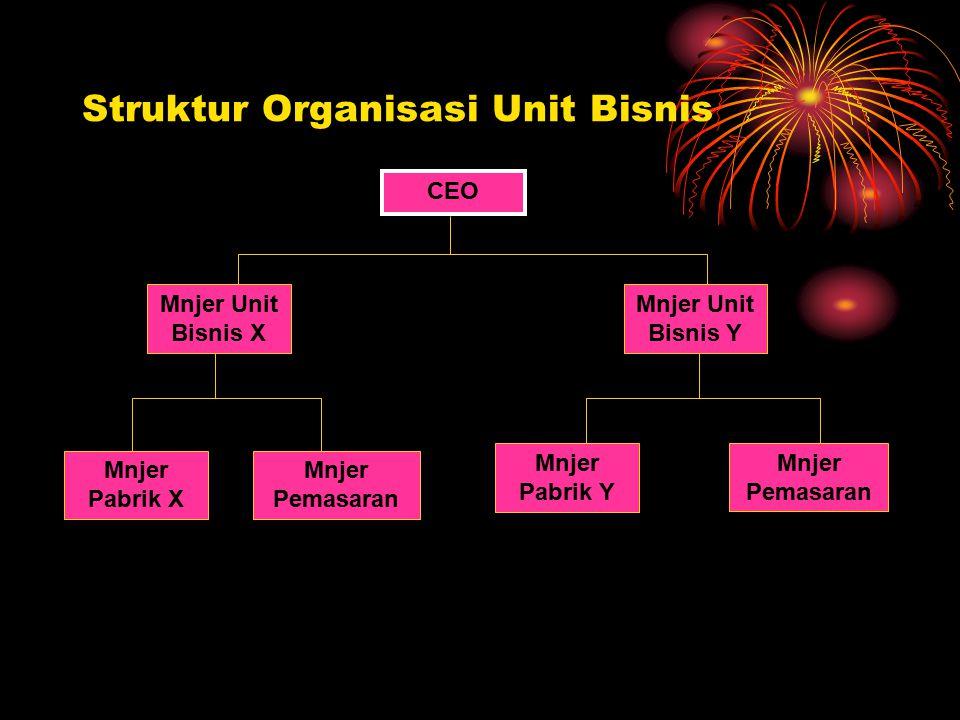 Struktur Organisasi Unit Bisnis