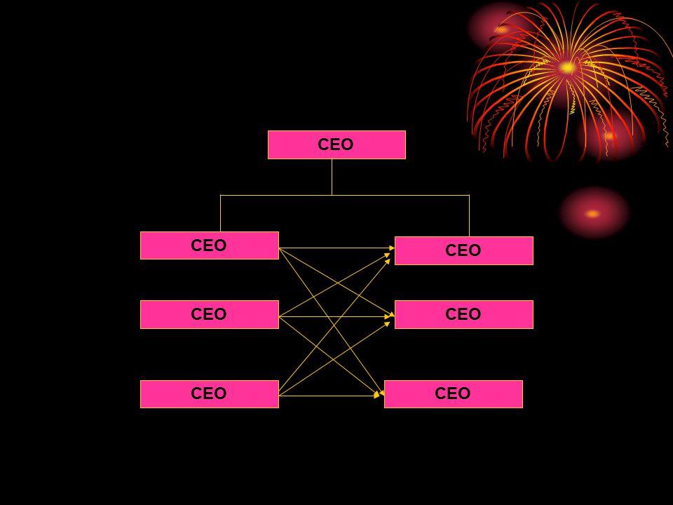 CEO CEO CEO CEO CEO CEO CEO