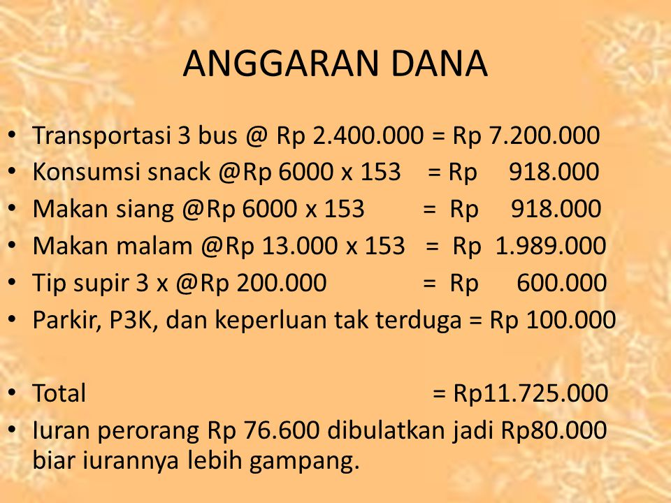 ANGGARAN DANA Transportasi 3 bus @ Rp 2.400.000 = Rp 7.200.000
