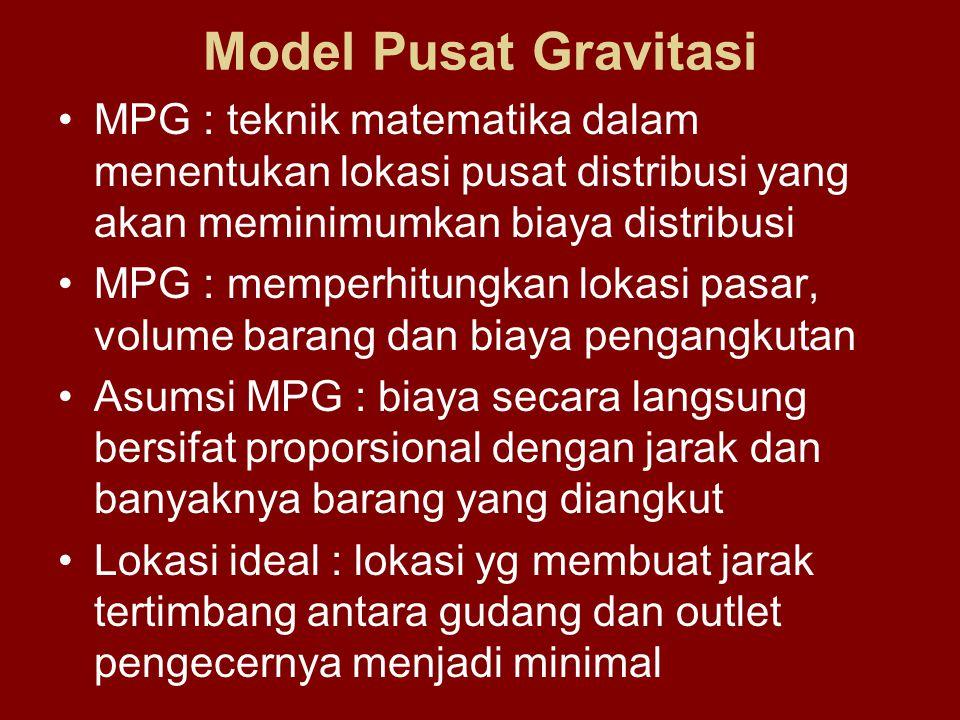 Model Pusat Gravitasi MPG : teknik matematika dalam menentukan lokasi pusat distribusi yang akan meminimumkan biaya distribusi.