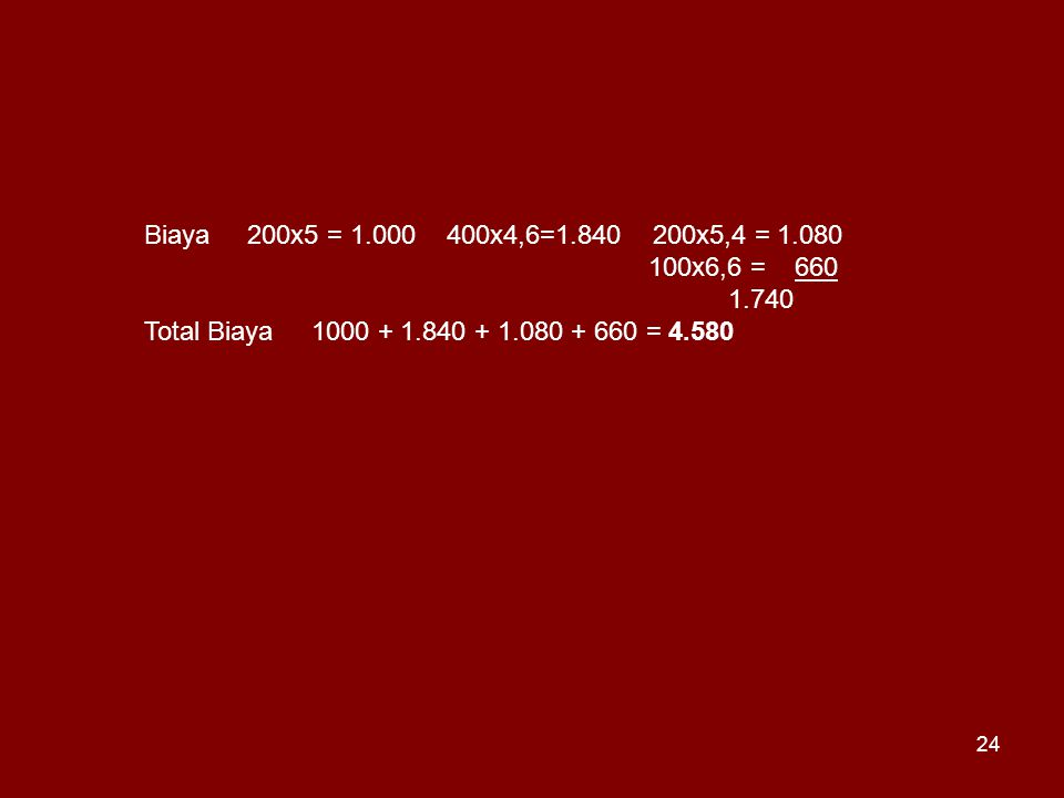 Biaya 200x5 = 1.000 400x4,6=1.840 200x5,4 = 1.080 100x6,6 = 660.
