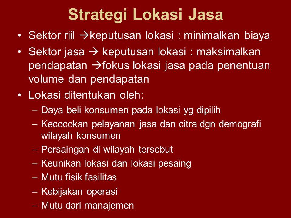 Strategi Lokasi Jasa Sektor riil keputusan lokasi : minimalkan biaya