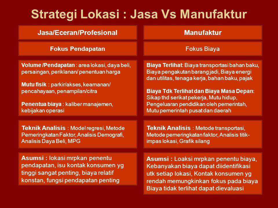 Strategi Lokasi : Jasa Vs Manufaktur