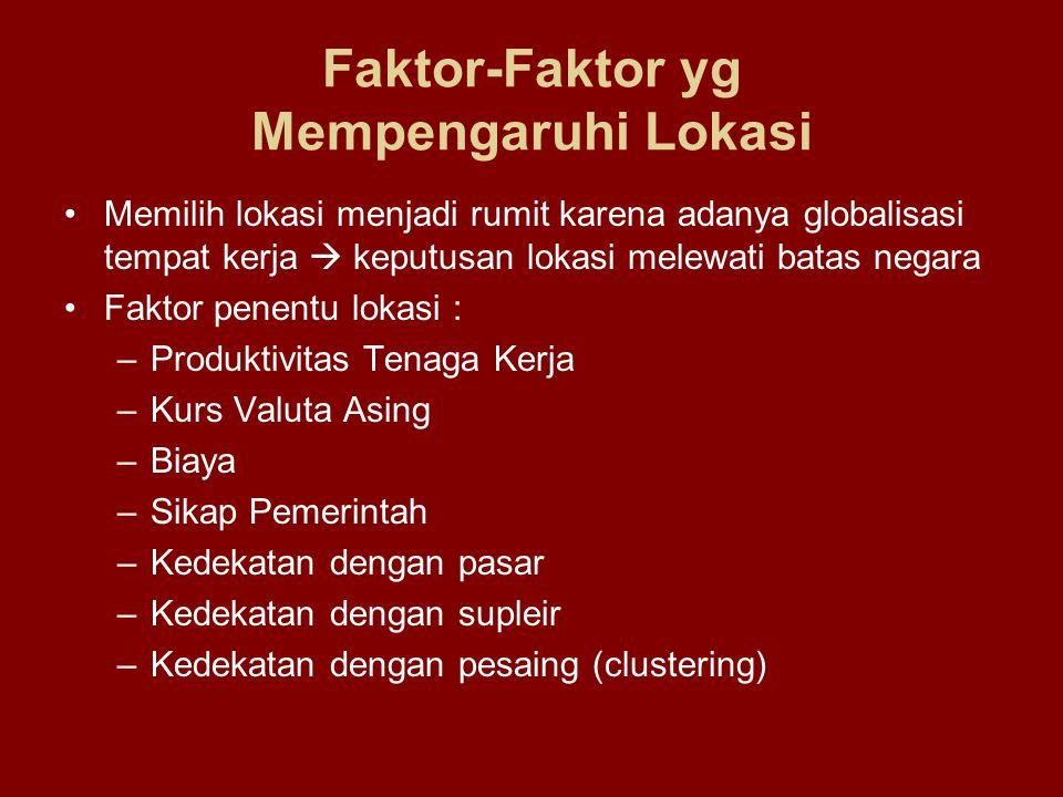Faktor-Faktor yg Mempengaruhi Lokasi