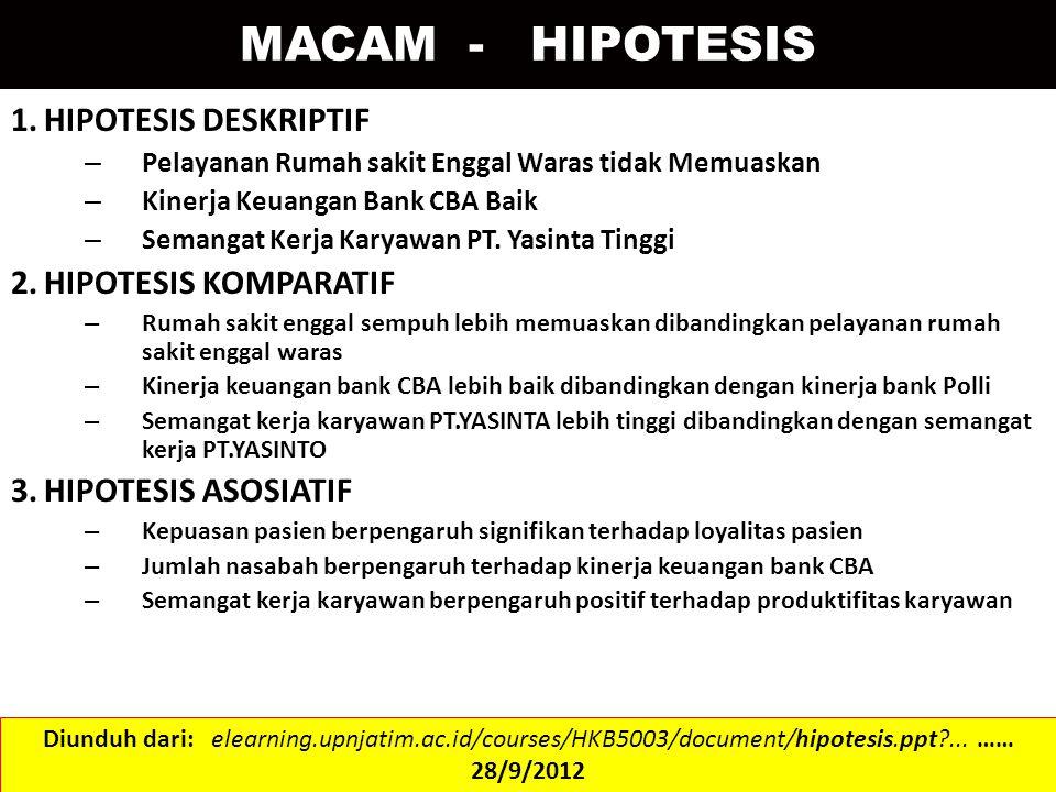 MACAM - HIPOTESIS HIPOTESIS DESKRIPTIF HIPOTESIS KOMPARATIF