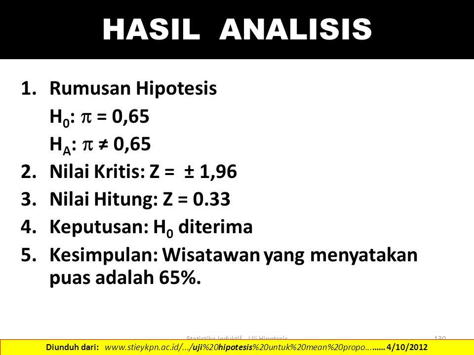 Statistika Induktif - Uji Hipotesis