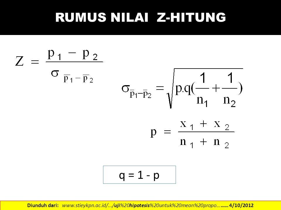RUMUS NILAI Z-HITUNG q = 1 - p
